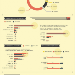 Infographics for Mobile Email Optimization