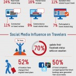 The Impact of the Internet and Social Media on Travel – Infographic